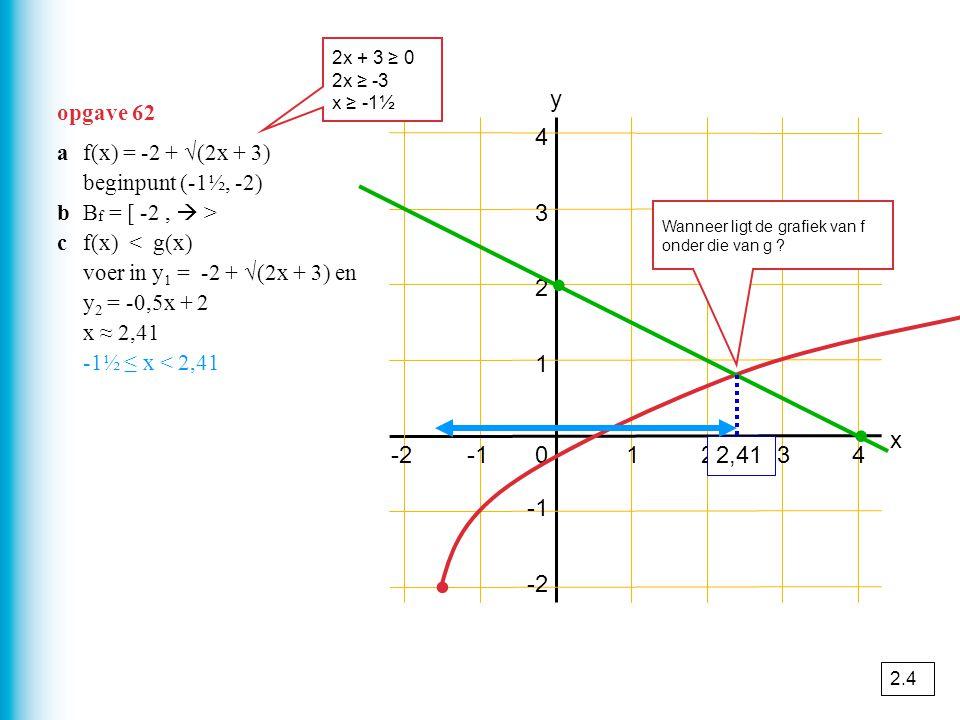 2x + 3 ≥ 0 2x ≥ -3. x ≥ -1½. opgave 62. y. 4. a f(x) = -2 + √(2x + 3) beginpunt (-1½, -2) b Bf = [ -2 ,  >
